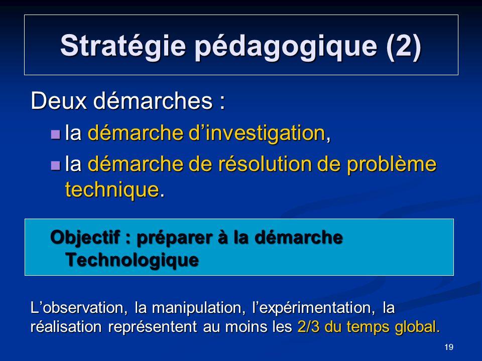 Stratégie pédagogique (2) Deux démarches : la démarche dinvestigation, la démarche dinvestigation, la démarche de résolution de problème technique. la
