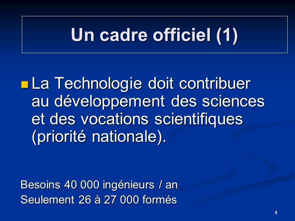 La Technologie doit contribuer au développement des sciences et des vocations scientifiques (priorité nationale). La Technologie doit contribuer au dé