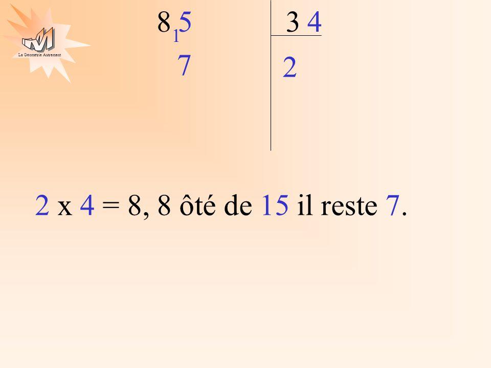 La Géométrie Autrement 2 x 4 = 8, 8 ôté de 15 il reste 7. 2 4 583 7 1