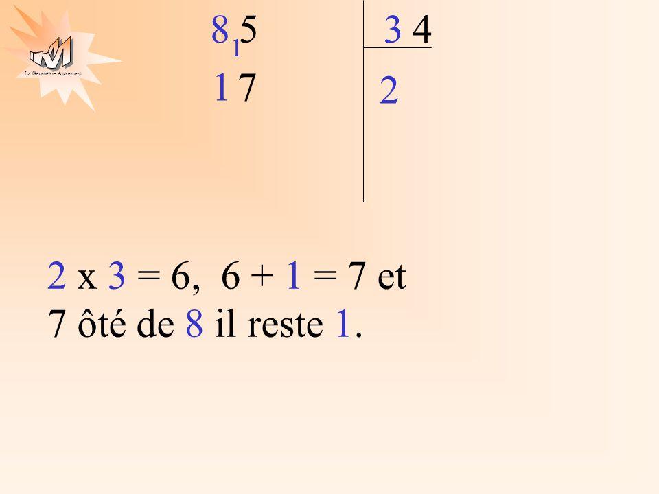 La Géométrie Autrement 2 x 3 = 6, 6 + 1 = 7 et 7 ôté de 8 il reste 1. 2 4 583 7 1 1