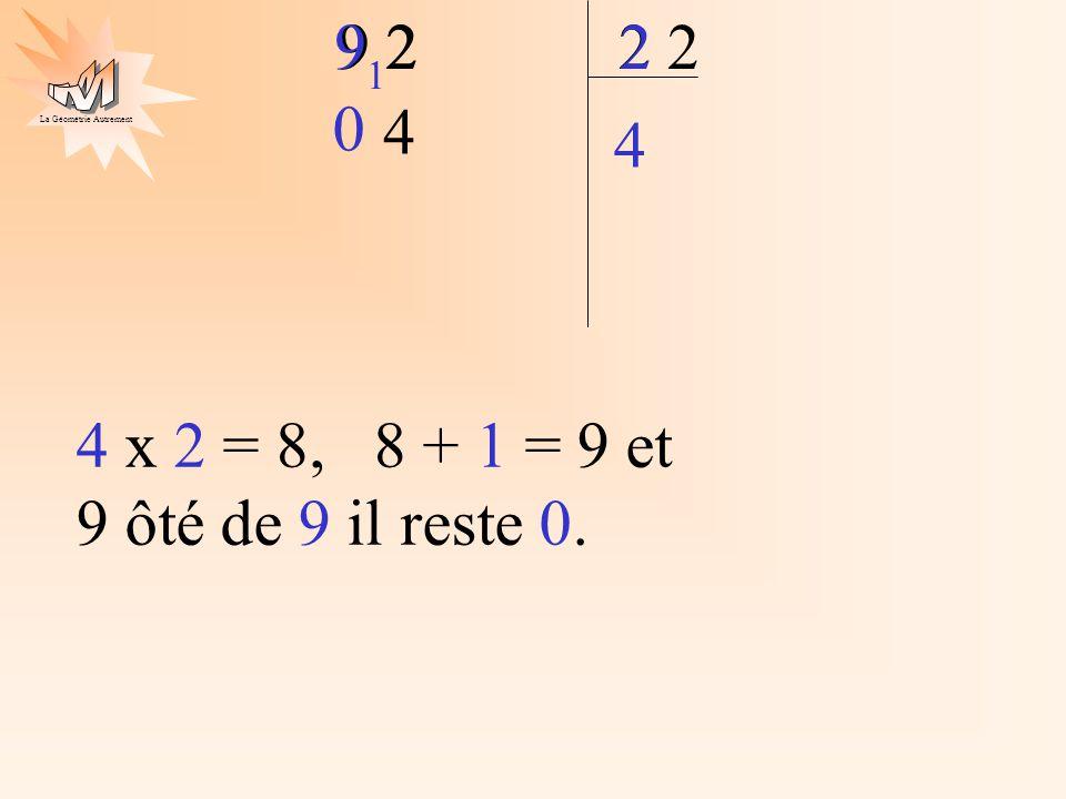 La Géométrie Autrement 2 9 2 4 22 1 4 4 x 2 = 8, 8 + 1 = 9 et 9 ôté de 9 il reste 0. 9 0
