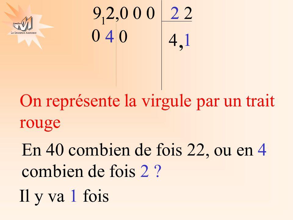 La Géométrie Autrement 2 9 2 4 2,0 0 0 1 4 0, On représente la virgule par un trait rouge 2 4 En 40 combien de fois 22, ou en 4 combien de fois 2 ? Il