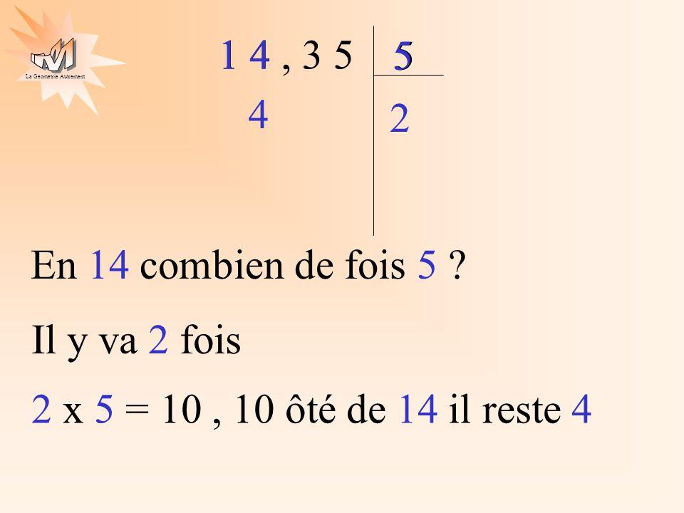 La Géométrie Autrement 1 4, 3 5 5 2 4 En 14 combien de fois 5 ? Il y va 2 fois 2 x 5 = 10, 10 ôté de 14 il reste 4 1 4 5
