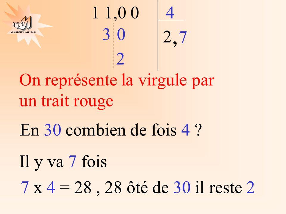 La Géométrie Autrement 1 1,0 04 2 30, On représente la virgule par un trait rouge En 30 combien de fois 4 ? Il y va 7 fois 7 7 x 4 = 28, 28 ôté de 30