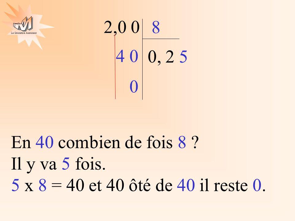 La Géométrie Autrement 2,0 0 8 0, 2 5 4 04 0 0 En 40 combien de fois 8 ? Il y va 5 fois. 5 x 8 = 40 et 40 ôté de 40 il reste 0.