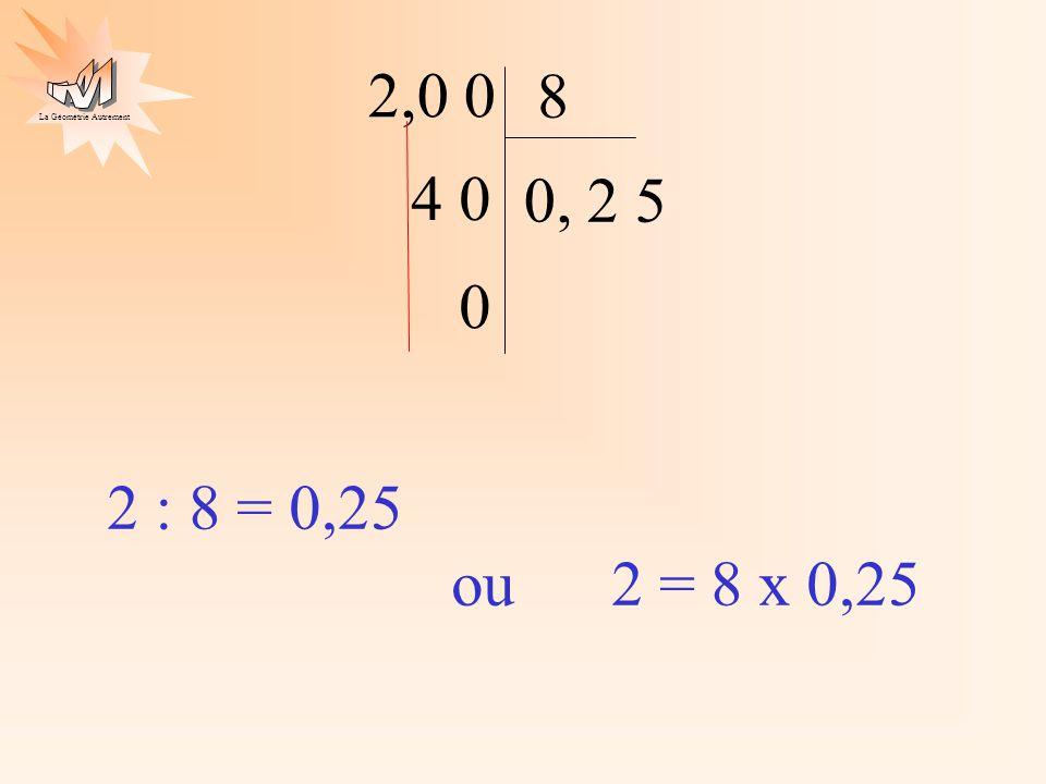 La Géométrie Autrement 2 : 8 = 0,25 ou 2 = 8 x 0,25 2,0 0 8 0, 2 5 4 0 0