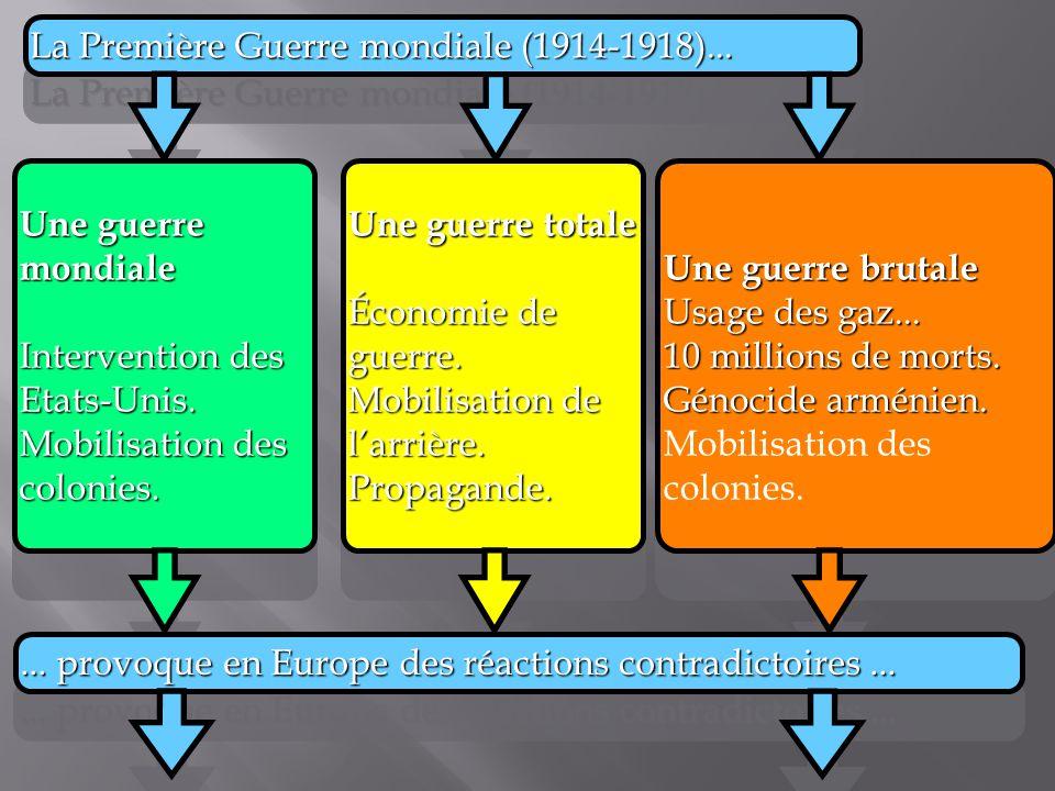 La Première Guerre mondiale (1914-1918)... Une guerre mondiale Intervention des Etats-Unis. Mobilisation des colonies. Une guerre mondiale Interventio