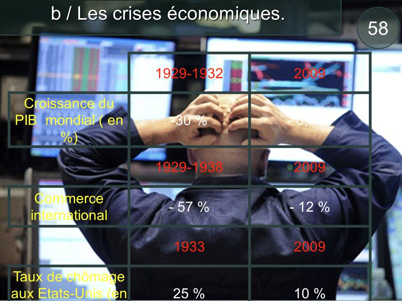 59 b / Les crises économiques.