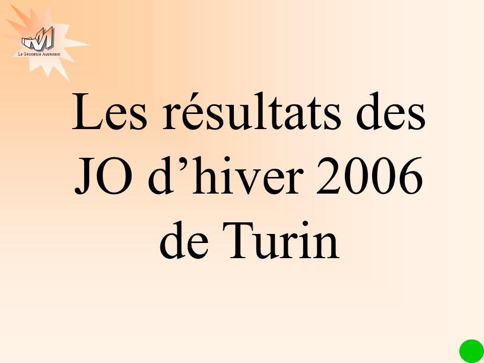 Les résultats des JO dhiver 2006 de Turin La Géométrie Autrement