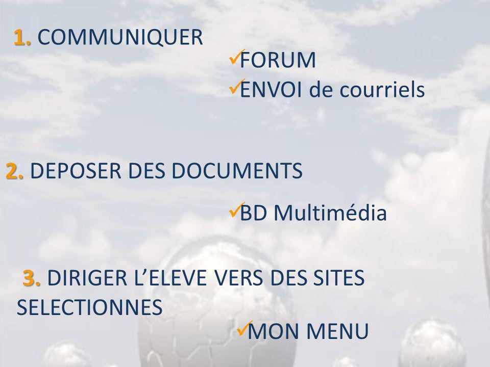 1. 1. COMMUNIQUER FORUM ENVOI de courriels 2. 2. DEPOSER DES DOCUMENTS BD Multimédia 3. 3. DIRIGER LELEVE VERS DES SITES SELECTIONNES MON MENU
