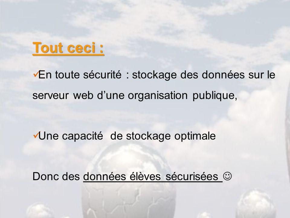 Tout ceci : En toute sécurité : stockage des données sur le serveur web dune organisation publique, Une capacité de stockage optimale Donc des données