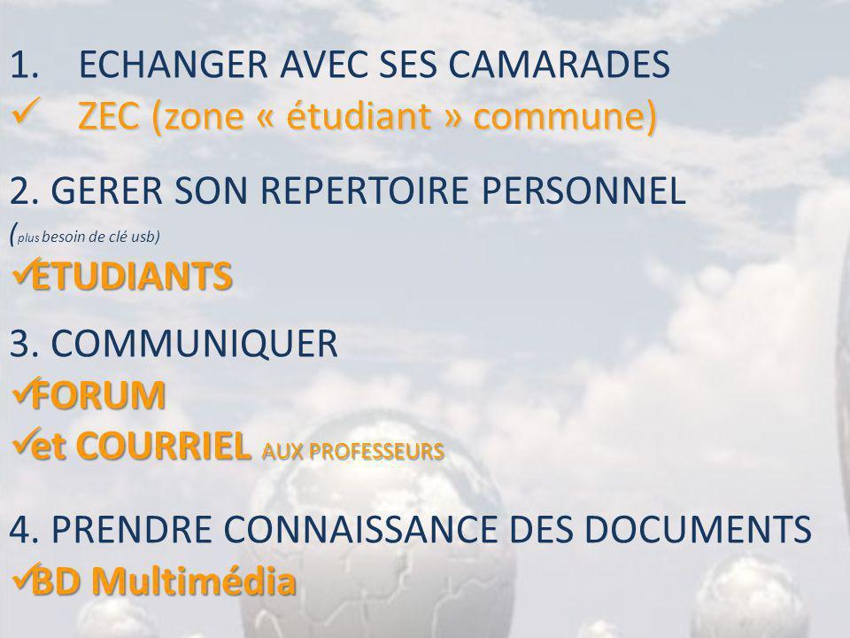 1.ECHANGER AVEC SES CAMARADES ZEC (zone « étudiant » commune) ZEC (zone « étudiant » commune) 2. GERER SON REPERTOIRE PERSONNEL ( plus besoin de clé u