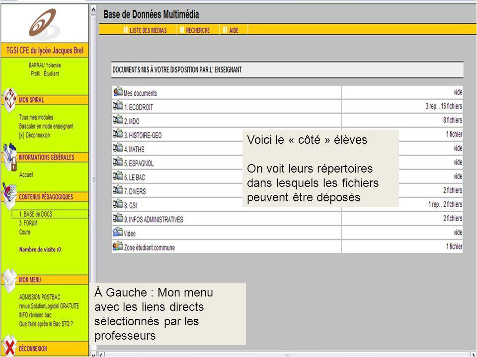 Voici le « côté » élèves On voit leurs répertoires dans lesquels les fichiers peuvent être déposés À Gauche : Mon menu avec les liens directs sélectio