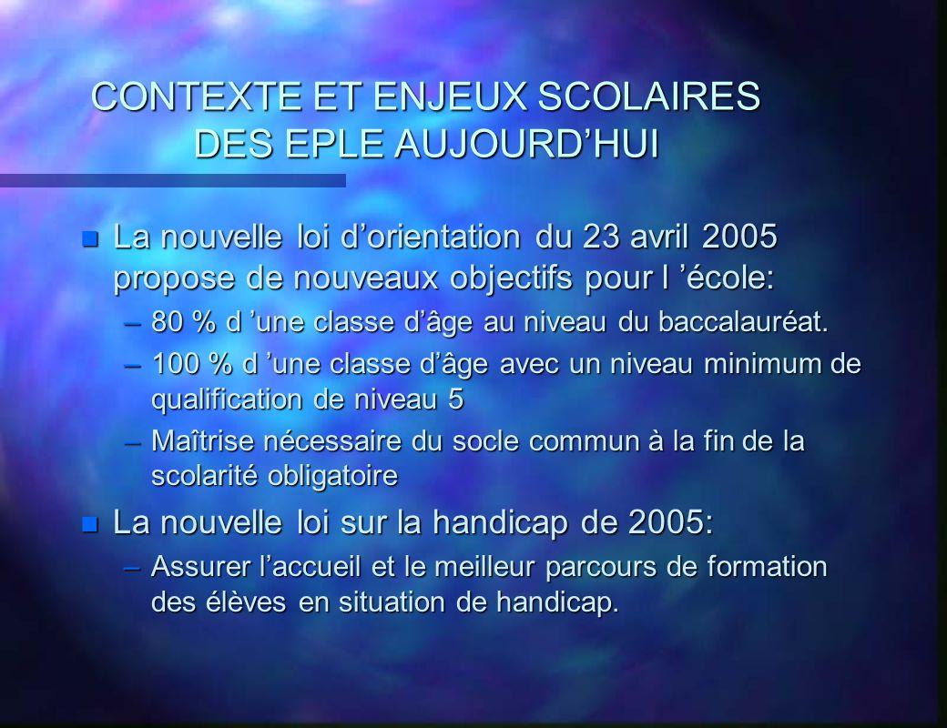 LE SOCLE COMMUN n Lactualité sur le socle, au niveau national: Sortie en juillet 2006 de larrêté présentant le contenu et les éléments constitutifs du socle.