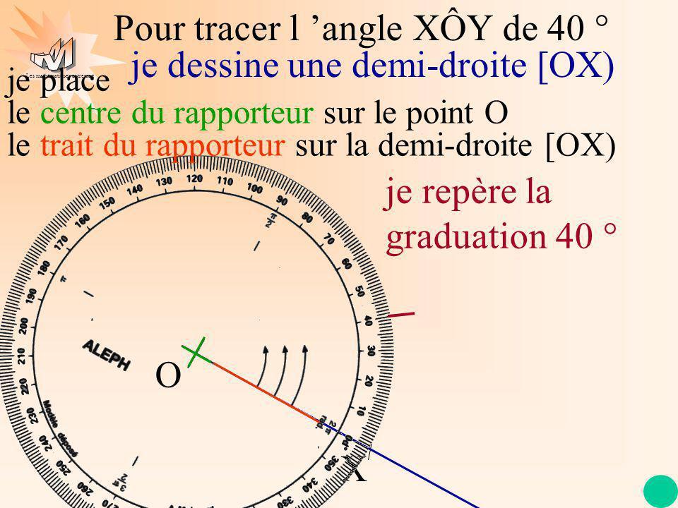 Les mathématiques autrement Pour tracer l angle XÔY de 40 ° O X je place le centre du rapporteur sur le point O le trait du rapporteur sur la demi-droite [OX) je dessine une demi-droite [OX) je repère la graduation 40 ° je trace la demi-droite [OY) qui passe par la graduation 40 °