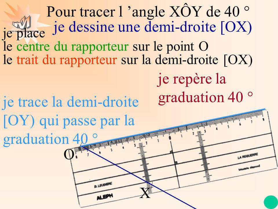 Les mathématiques autrement Pour tracer l angle XÔY de 40 ° O X je place le centre du rapporteur sur le point O le trait du rapporteur sur la demi-droite [OX) je dessine une demi-droite [OX) je trace la demi-droite [OY) qui passe par la graduation 40 ° je repère la graduation 40 ° Y je marque l angle et sa mesure.