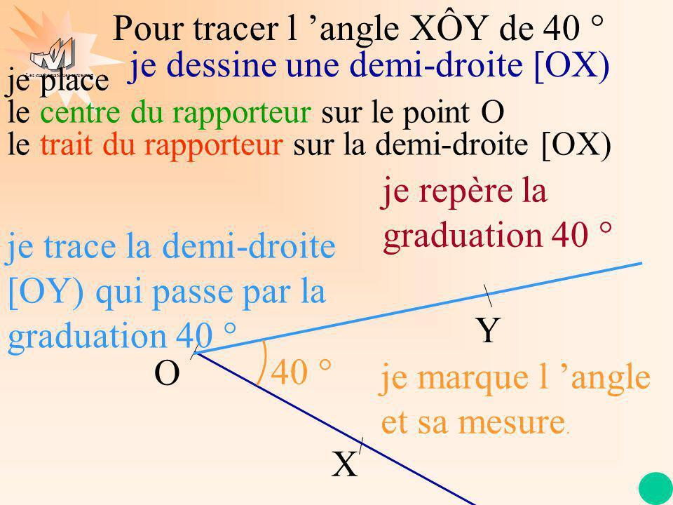 Les mathématiques autrement O Pour construire langle XÔZ de 40° de l autre côté de la demi-droite, je place : X la graduation 40° sur la demi-droite [OX).