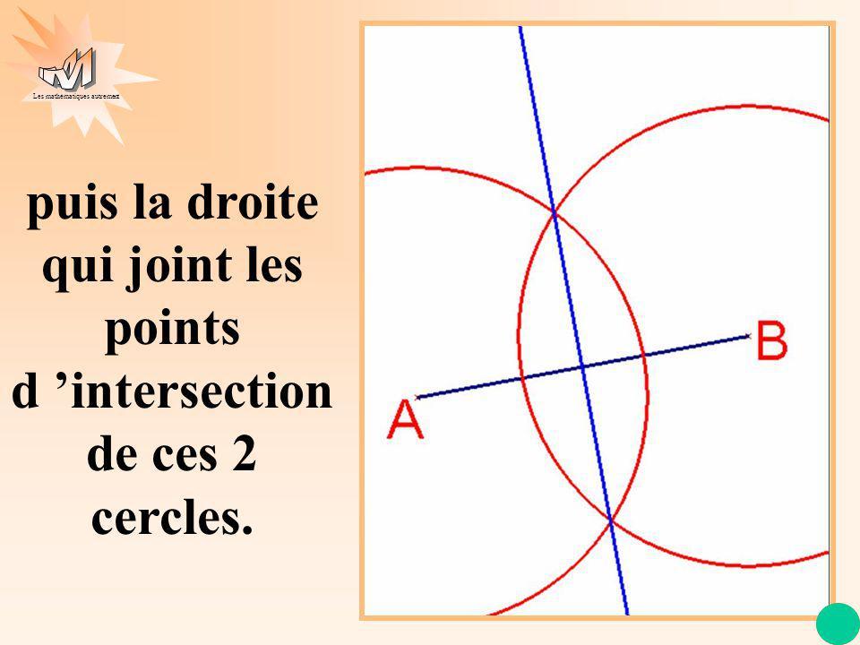 Les mathématiques autrement Vérifions, avec Cabri, que cette droite est la médiatrice du segment [AB].