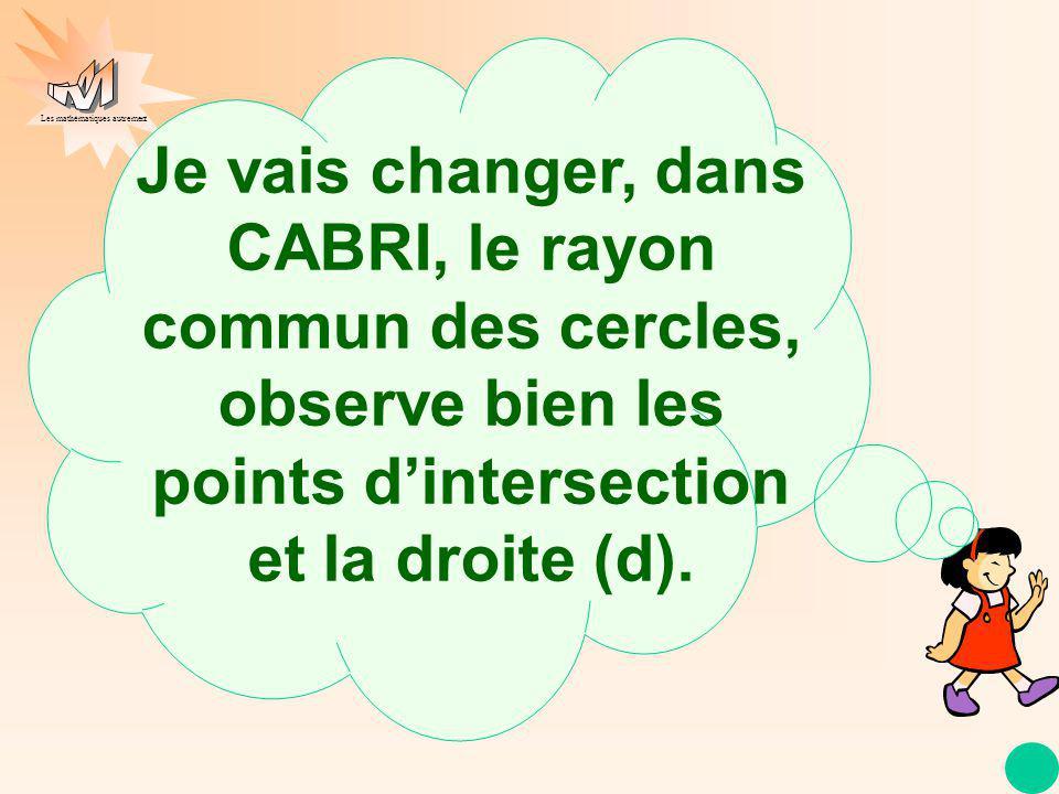 Les mathématiques autrement Je vais changer, dans CABRI, le rayon commun des cercles, observe bien les points dintersection et la droite (d).