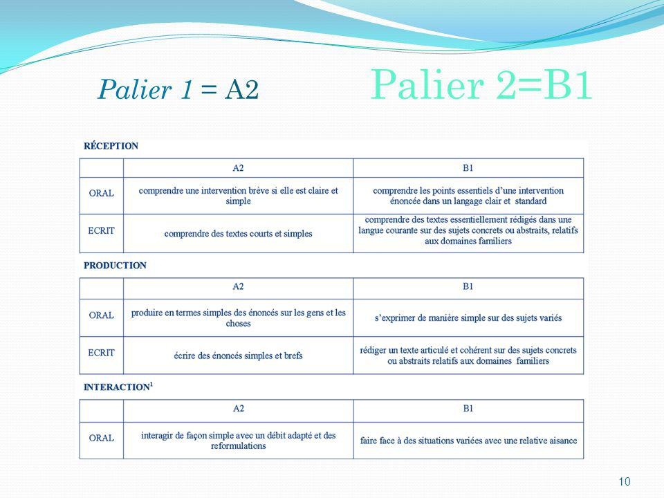 Palier 1 = A2 Palier 2=B1 10