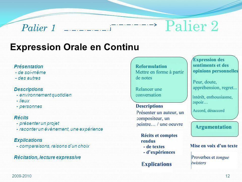 Palier 1 Palier 2 2009-201012 Expression Orale en Continu Présentation - de soi-même - des autres Descriptions - environnement quotidien - lieux - per