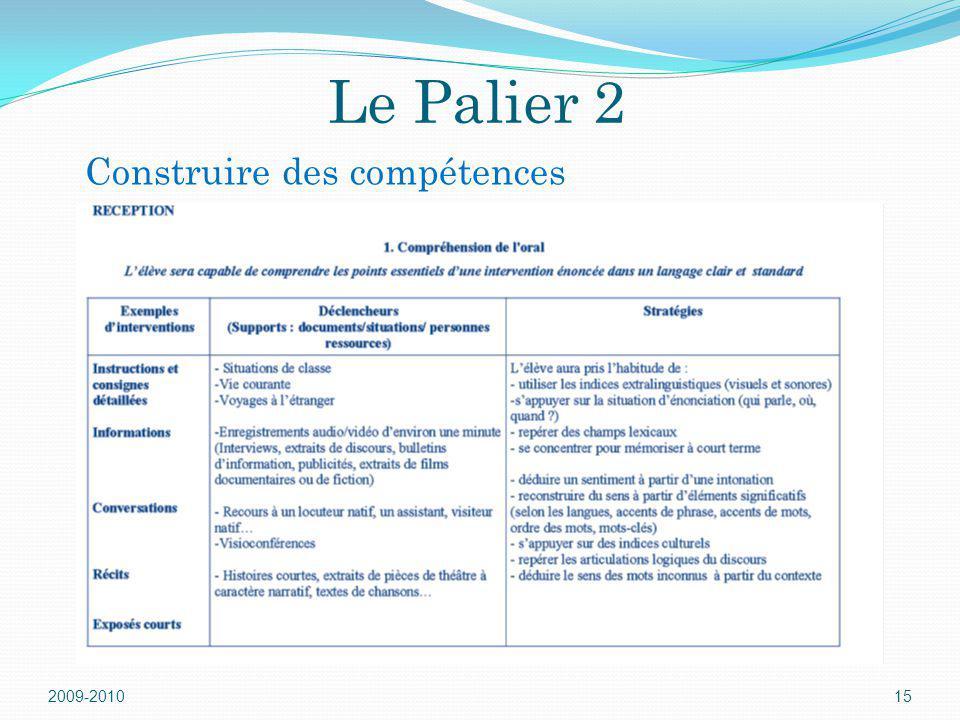 Le Palier 2 2009-201015 Construire des compétences