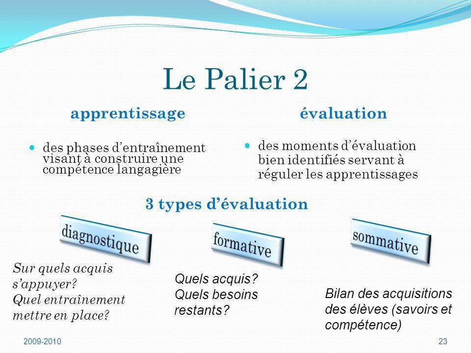 Le Palier 2 apprentissage évaluation des phases dentraînement visant à construire une compétence langagière des moments dévaluation bien identifiés se