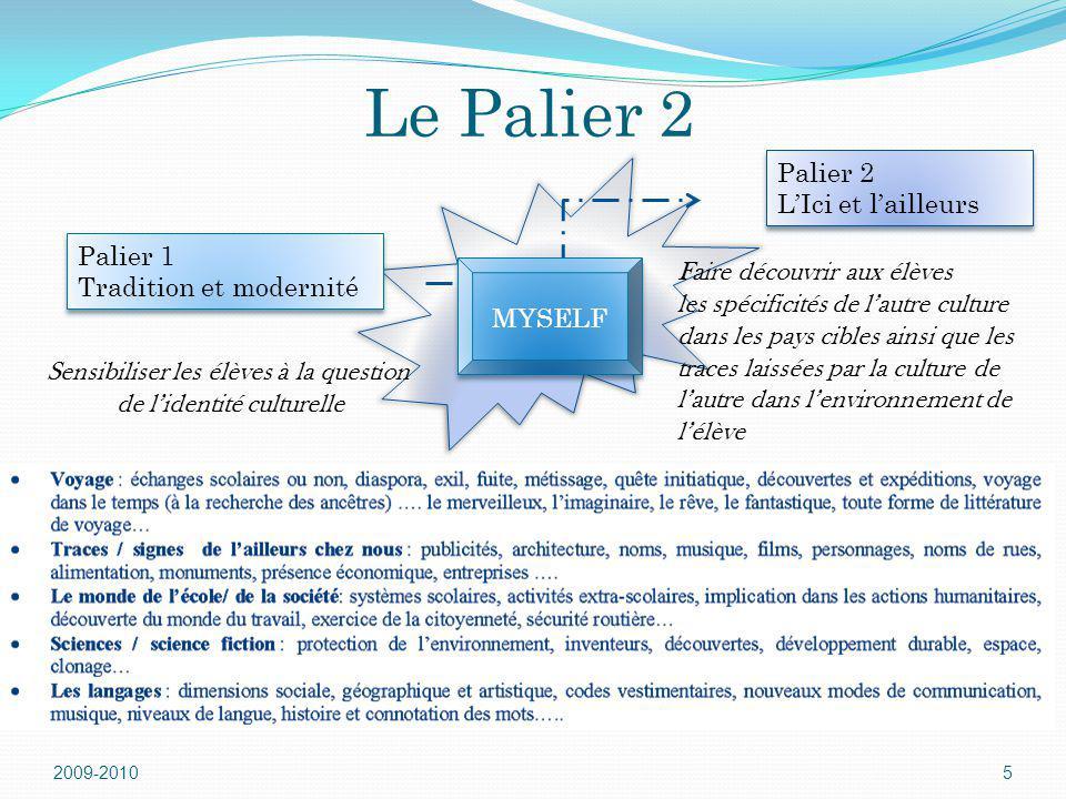 2009-20105 Palier 1 Tradition et modernité Palier 1 Tradition et modernité Palier 2 LIci et lailleurs Palier 2 LIci et lailleurs Sensibiliser les élèv