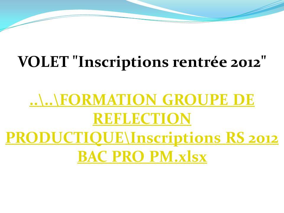VOLET Examens session 2012 ..\..\FORMATION GROUPE DE REFLECTION PRODUCTIQUE\Bilan BAC PRO Productique 2012.xlsx