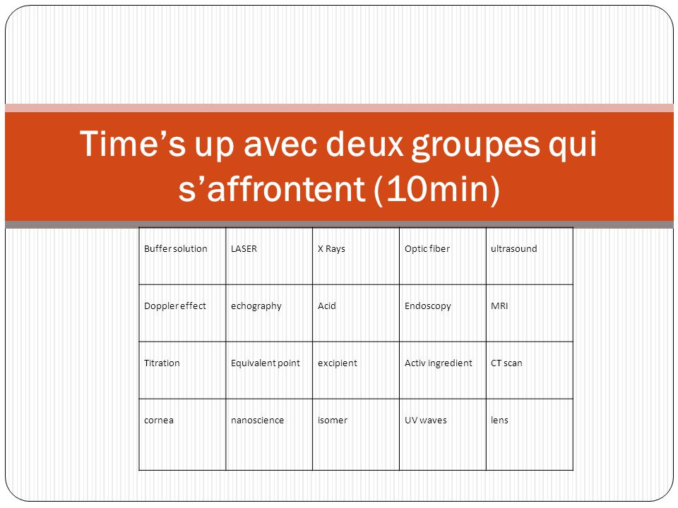 Times up avec deux groupes qui saffrontent (10min) Buffer solution LASER X Rays Optic fiber ultrasound Doppler effect echography Acid Endoscopy MRI Titration Equivalent point excipient Activ ingredient CT scan cornea nanoscience isomer UV waves lens