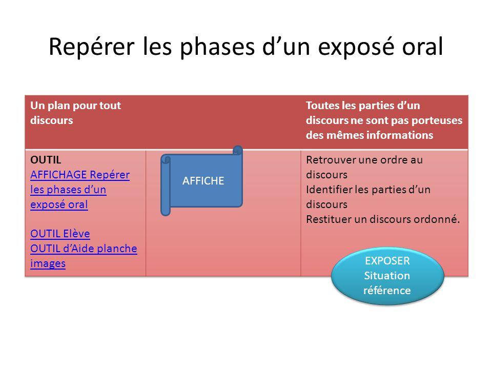 Repérer les phases dun exposé oral EXPOSER Situation référence EXPOSER Situation référence AFFICHE
