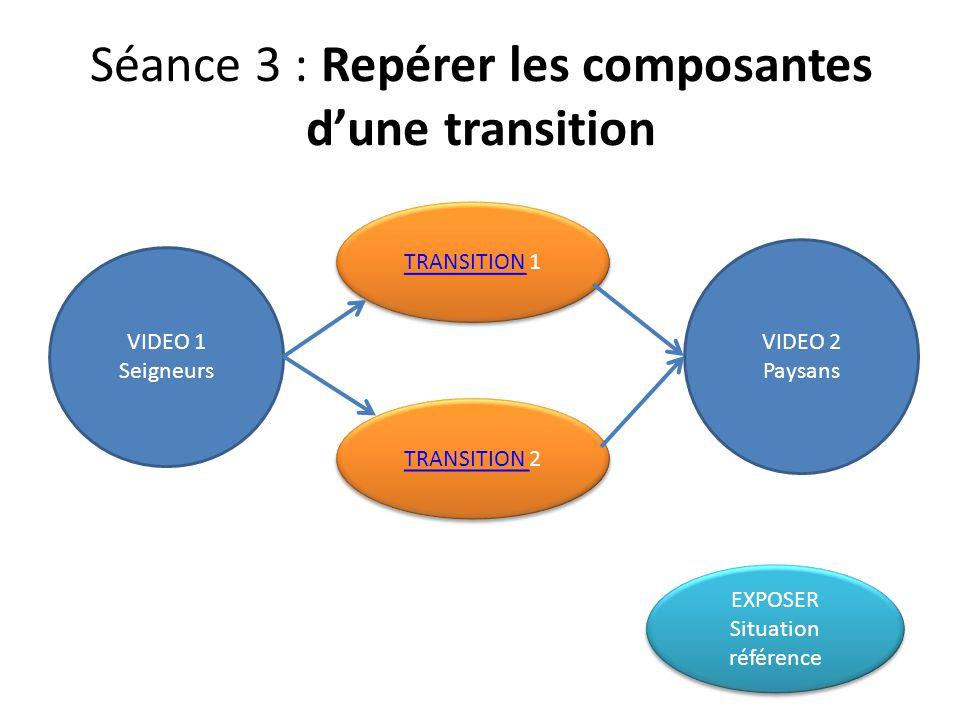 Séance 3 : Repérer les composantes dune transition EXPOSER Situation référence EXPOSER Situation référence VIDEO 1 Seigneurs VIDEO 2 Paysans TRANSITION 1 TRANSITION 1 TRANSITION 2 TRANSITION 2