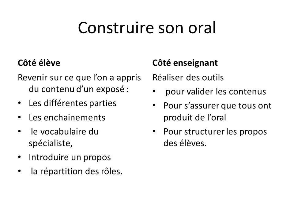 Construire son oral Côté élève Revenir sur ce que lon a appris du contenu dun exposé : Les différentes parties Les enchainements le vocabulaire du spécialiste, Introduire un propos la répartition des rôles.