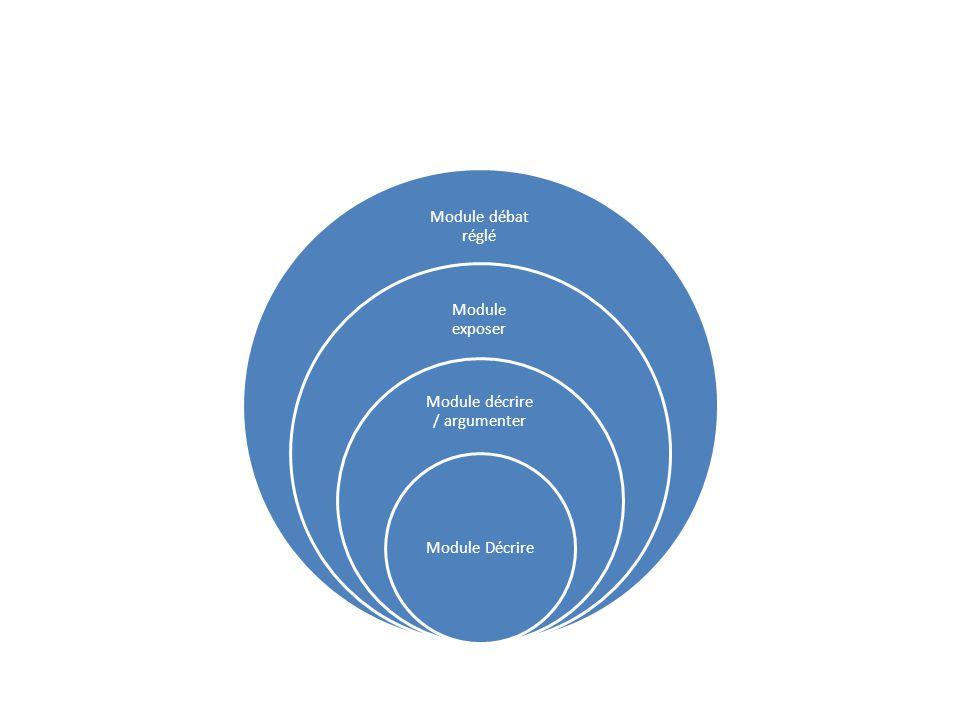 Module débat réglé Module exposer Module décrire / argumenter Module Décrire