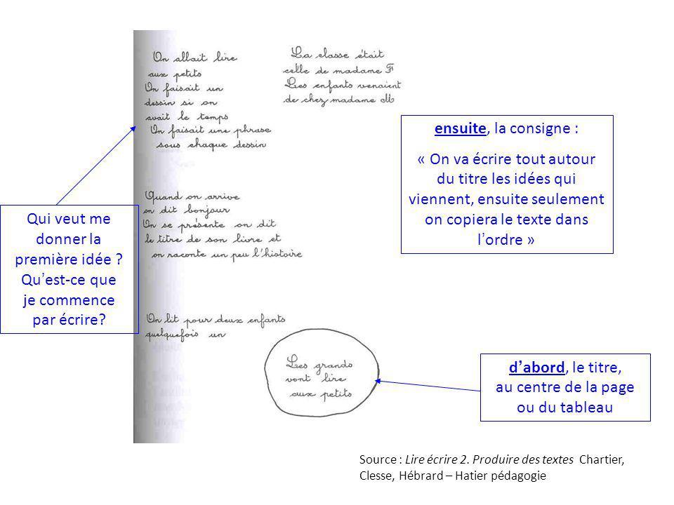Source : Lire écrire 2. Produire des textes Chartier, Clesse, Hébrard – Hatier pédagogie d abord, le titre, au centre de la page ou du tableau ensuite