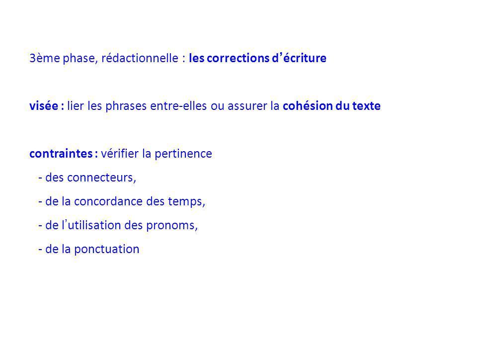 3ème phase, rédactionnelle : les corrections d écriture visée : lier les phrases entre-elles ou assurer la cohésion du texte contraintes : vérifier la