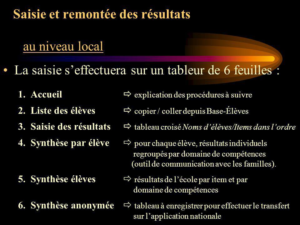 Présentation du dispositif dévaluation Passation –Français 3 fois 40 minutes –Mathématiques 2 fois 45 minutes possibilité dopter pour un autre découpa