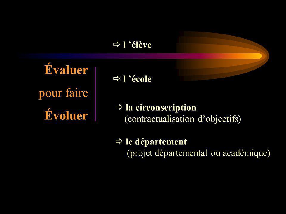 Évaluations nationales aspect « diagnostic » aspect « bilan »