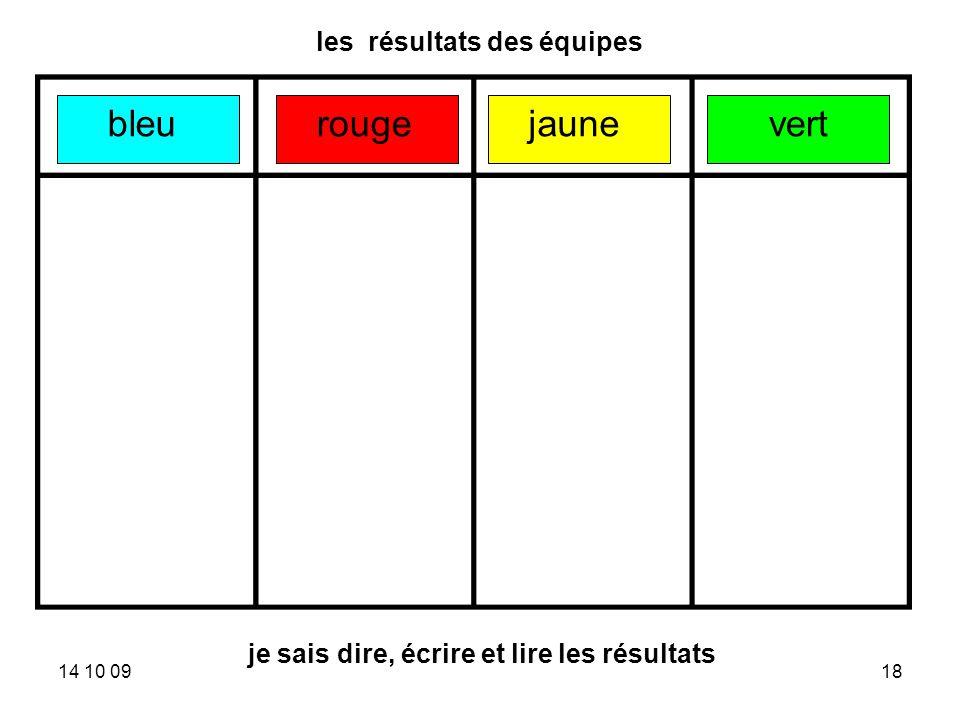 14 10 0918 les résultats des équipes rouge bleu jaunevert je sais dire, écrire et lire les résultats