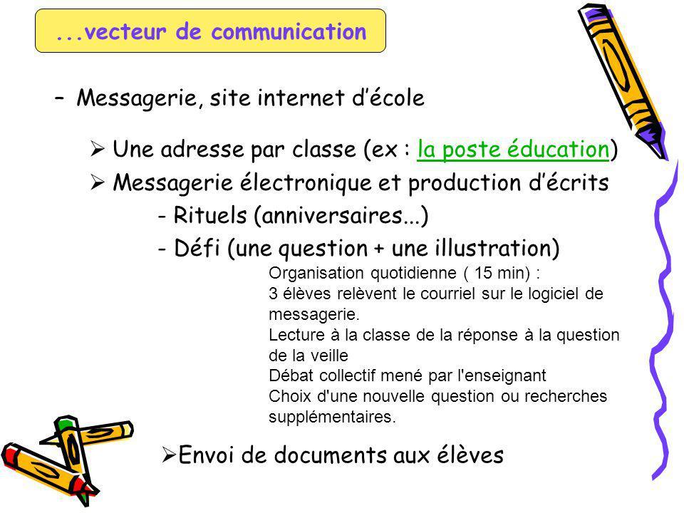 ...vecteur de communication –Messagerie, site internet décole Une adresse par classe (ex : la poste éducation)la poste éducation Messagerie électroniq