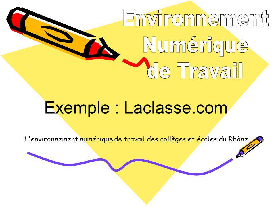 Exemple : Laclasse.com L'environnement numérique de travail des collèges et écoles du Rhône