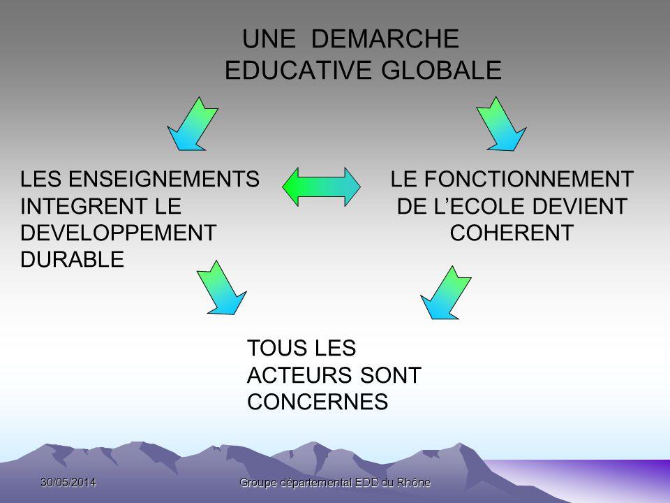 30/05/2014Groupe départemental EDD du Rhône UNE DEMARCHE EDUCATIVE GLOBALE LES ENSEIGNEMENTS INTEGRENT LE DEVELOPPEMENT DURABLE LE FONCTIONNEMENT DE L