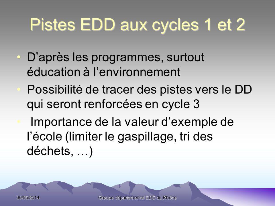 Pistes EDD aux cycles 1 et 2 Daprès les programmes, surtout éducation à lenvironnement Possibilité de tracer des pistes vers le DD qui seront renforcé