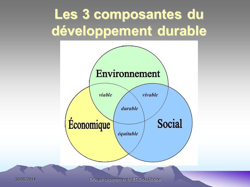 Þ 4 objectifs ou « piliers » LE DÉVELOPPEMENT DURABLE, PRINCIPES Fonctionnement des écosystèmes Fonctionnement de l économie Progrès social Diversité culturelle, gouvernance D.D Local/global temps