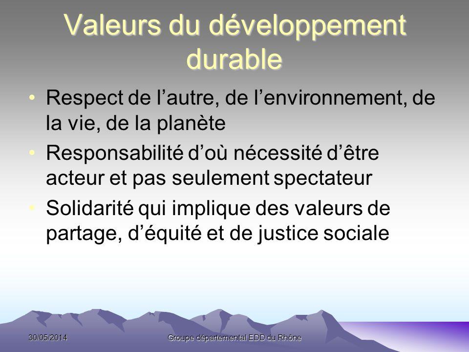 Valeurs du développement durable Respect de lautre, de lenvironnement, de la vie, de la planète Responsabilité doù nécessité dêtre acteur et pas seule