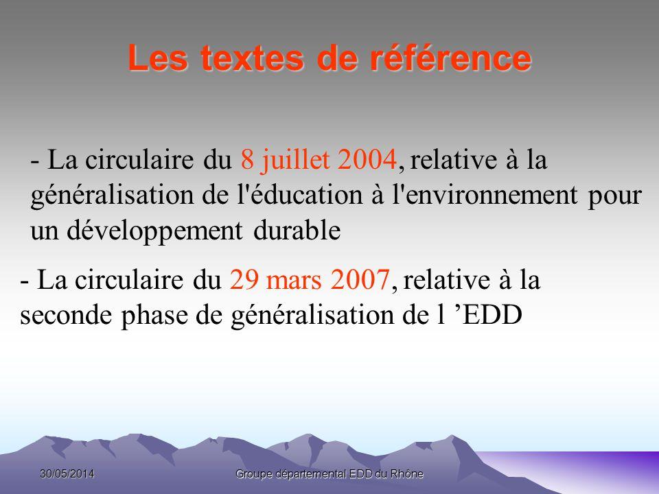 Pistes EDD aux cycles 1 et 2 Daprès les programmes, surtout éducation à lenvironnement Possibilité de tracer des pistes vers le DD qui seront renforcées en cycle 3 Importance de la valeur dexemple de lécole (limiter le gaspillage, tri des déchets, …) 30/05/2014Groupe départemental EDD du Rhône
