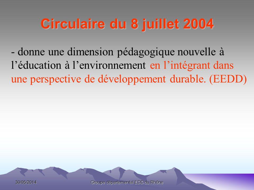 30/05/2014Groupe départemental EDD du Rhône Circulaire du 8 juillet 2004 - donne une dimension pédagogique nouvelle à léducation à lenvironnement en l