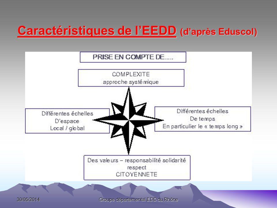 30/05/2014Groupe départemental EDD du Rhône Circulaire du 29 mars 2007 -Demande que les actions ne se limitent pas à apprendre des gestes et des comportements, - mais s appuient dans l école, sur une véritable démarche éducative globale, - ce qui implique une école en démarche de développement durable (E3D) - et la nécessité de développer « des partenariats étroits avec les collectivités territoriales ».
