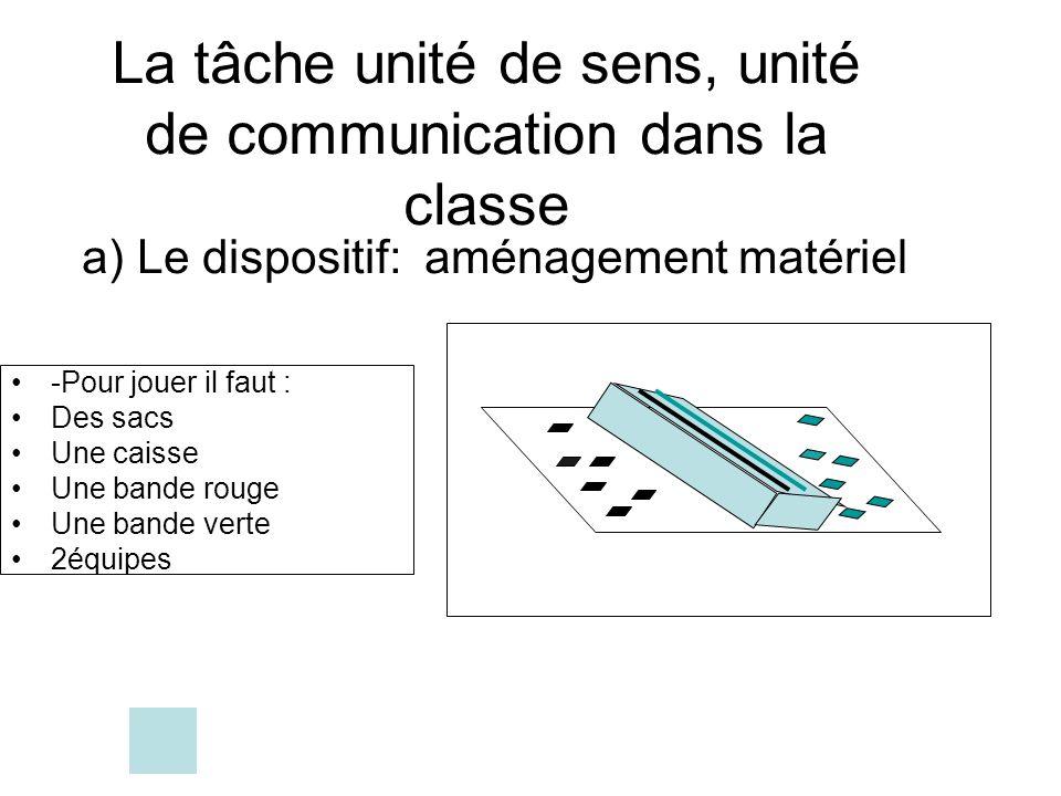 La tâche unité de sens, unité de communication dans la classe a) Le dispositif: aménagement matériel -Pour jouer il faut : Des sacs Une caisse Une ban