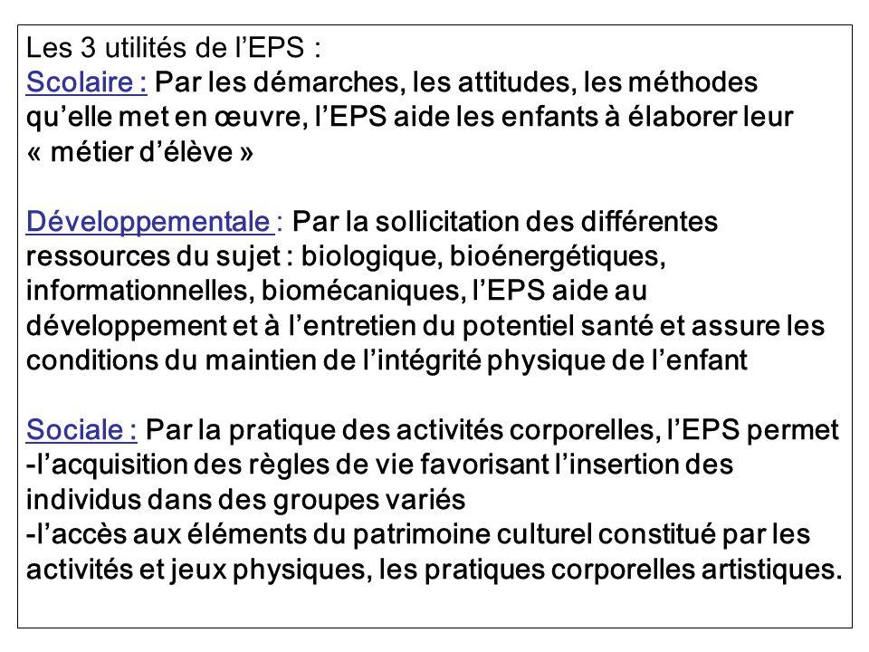 Les 3 utilités de lEPS : Scolaire : Par les démarches, les attitudes, les méthodes quelle met en œuvre, lEPS aide les enfants à élaborer leur « métier